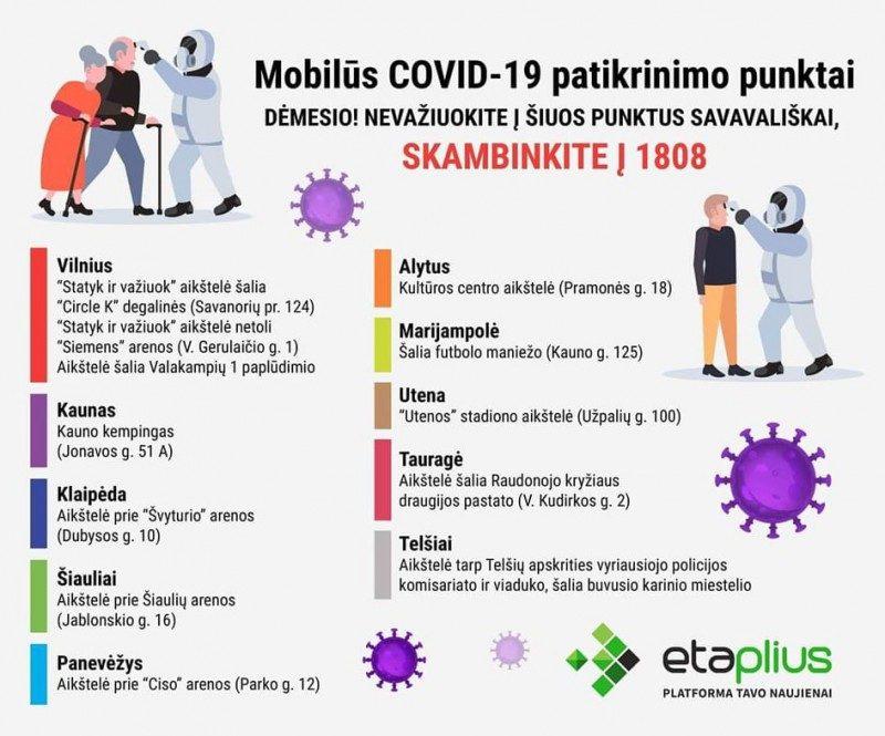 Mobilūs Covid-19 patikrinimo punktai 2